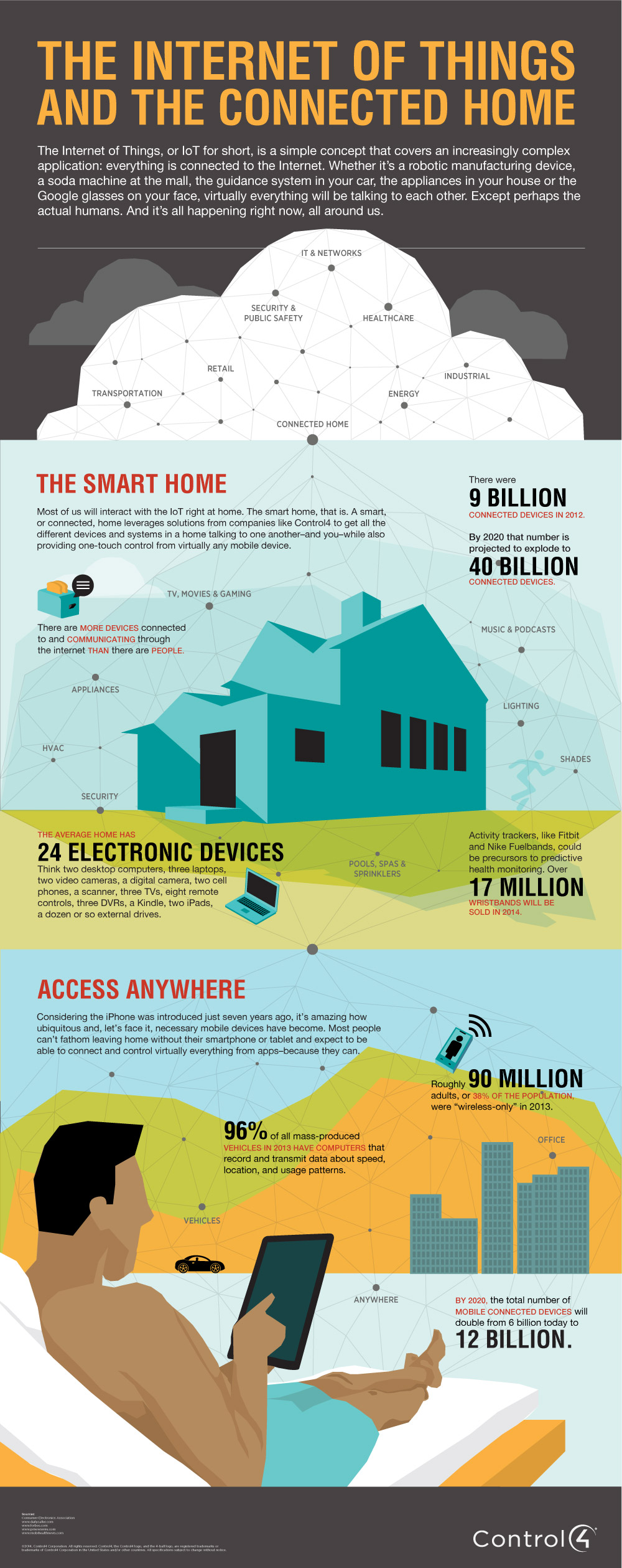 The Internet of Things: What does it all mean? [INFOGRAPHIC]: