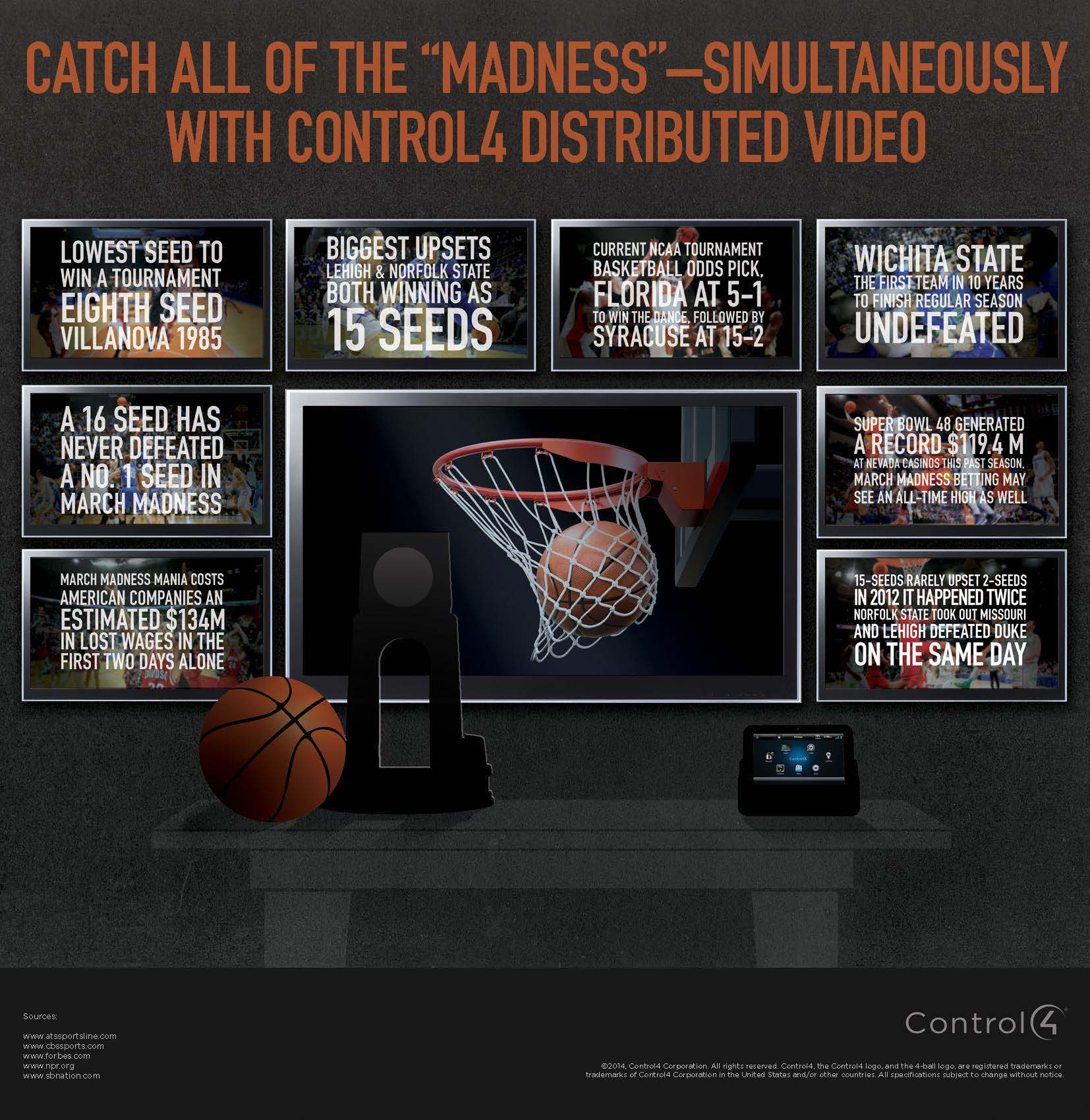 March Madness at Control4