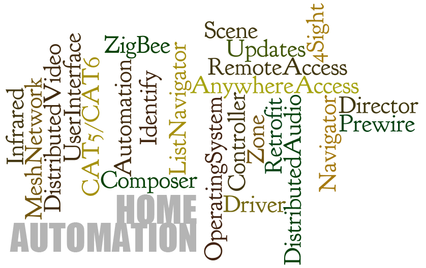 Home Automation Terms Defined:
