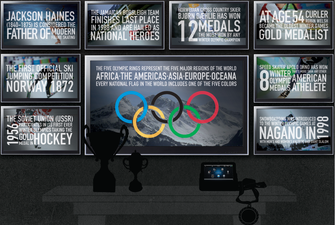 Winter Olympics—Facts & Video Wall [INFOGRAPHIC]: for fun, media distribution, olympics,