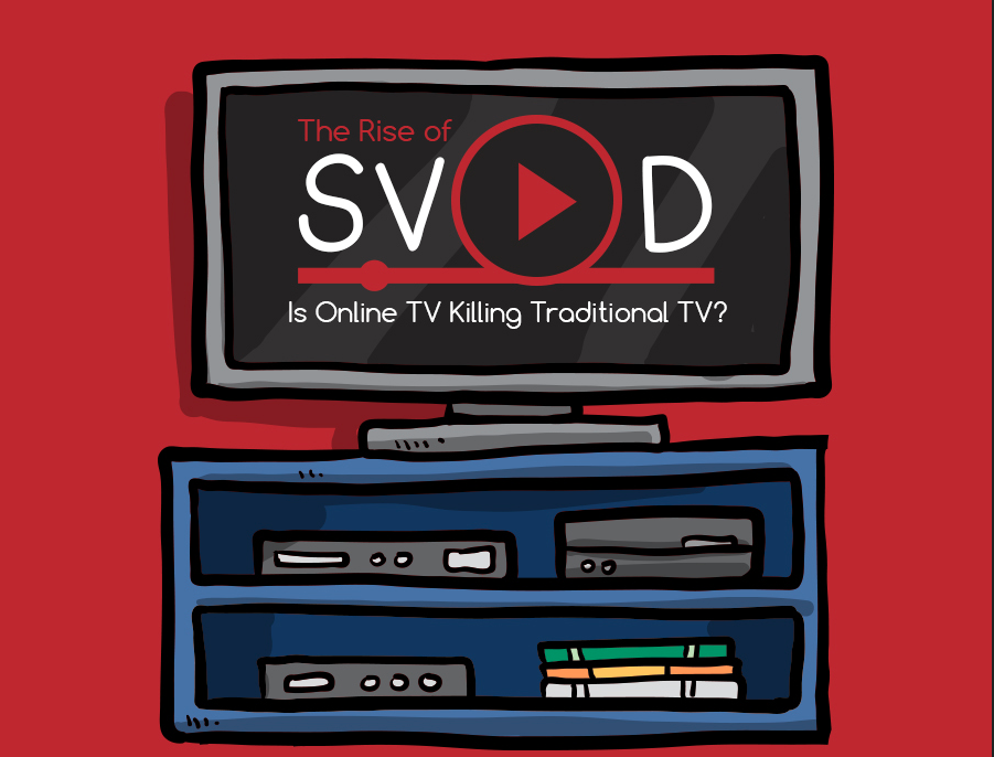 Is Online TV Killing Traditional TV? [INFOGRAPHIC]: audio/video, movies, streaming,